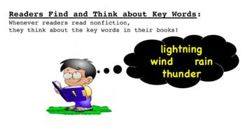 Teachers College Unit 2 Grade 1 Editable PowerPoint With Animation