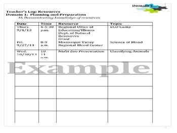 Teacher's Evaluation Portfolio Domain 1