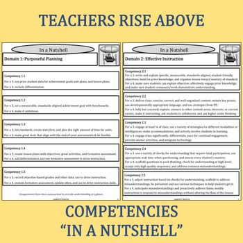 RISE Templates for Indiana Teacher Evaluation