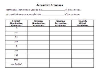 Teaching Accusative Pronouns