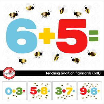 Teaching Addition Flashcards pdf by Poppydreamz