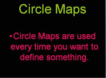 Teaching Adjectives with a Circle Map (used in conjunction with WWW4)