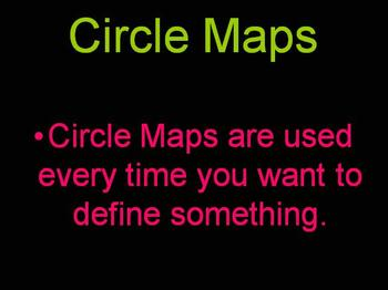 Teaching Adverbs with a Circle Map (used in conjunction with WWW5)
