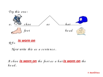 Teaching Analogies