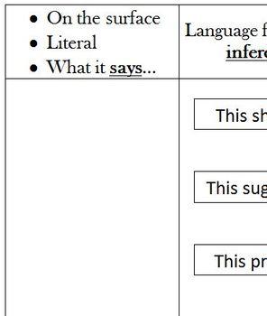 Teaching Analysis Flipchart