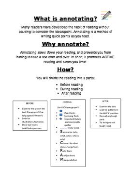 Teaching Annotation SIMPLY