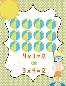 Diving into Multiplication  {Aligned with Common Core}
