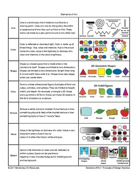 elements of art principles of design quick guide handout fill in the blank