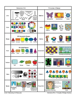 Elements of Art & Principles of Design Quick Guide Handout (Fill in the blank)