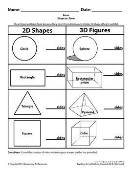 Teaching Art To Children - Elements Of Art  2D Shapes Vs. 3D Figures and Forms