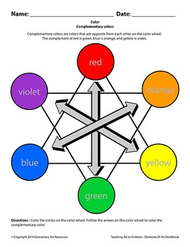 Teaching Art To Children - Elements Of Art Complementary Colors Color Wheel