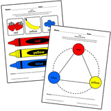 Teaching Art To Children - Elements Of Art Primary Colors