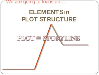 Teaching C-Notes and Elements of Plot Editable PPT File