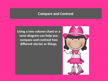 Teaching COMPARE and CONTRAST with a POWERPOINT Presention.  Lesson.