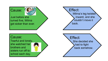"Teaching Cause and Effect in Non Fiction Text using ""Wilma Unlimited"""