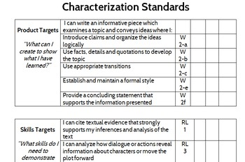 Teaching Characterization Complete Unit