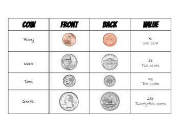 Teaching Coins Poster