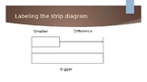 Teaching Comparison Problems with Strip Diagrams