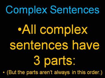 Teaching Complex Sentences with a Brace Map (used in conju