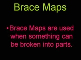 Teaching Compound Sentences with a Brace Map (used in conjunction with WWW6)