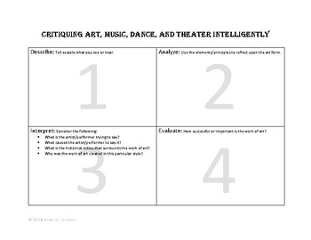 Teaching Critical Thinking of the Arts