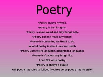 Teaching Diamente Poems Power Point