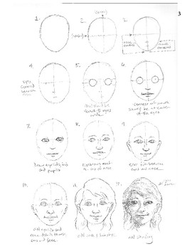 Teaching Drawing Without Knowing How to Draw - Lesson 6: How to Practice