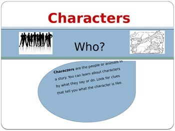Teaching English Language Learners About Narratives