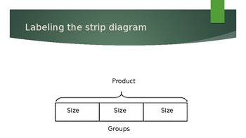 Teaching Equal Groups Problems with Strip Diagrams