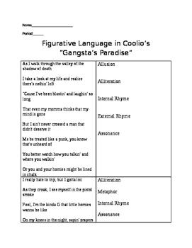"Teaching Figurative Language Using Coolio's ""Gangsta's Paradise"" Worksheet"