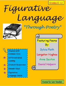 Teaching Figurative Language through Poetry II- Sylvia Plath and Langston Hughes