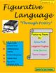 Teaching Figurative Language through Poetry II- Sylvia Plath and Langston Hughes