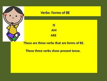 Teaching Forms of BE: IS,  AM,  & ARE with a PowerPoint Presentation. Lesson.