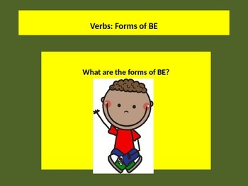 Teaching Forms of BE: IS,  AM,  & ARE with a PowerPoint Pr