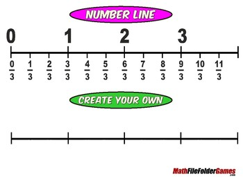 Teaching Fraction Conversions Using a Number Line
