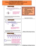 Teaching Fraction Operations Using a Linear Pictorial Mode