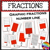 Printable Fractions Number Line Cards with Images. Math Center Matching Activity