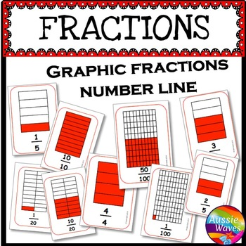 Printable Fractions Number Line Cards with images. Math Ce