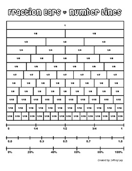 Teaching Fractions with Number Lines