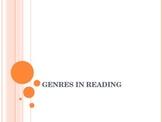 Teaching Genres in Reading PowerPoint