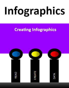 Teaching Infographics: reading, synthesizing & creating infographics