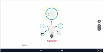 Teaching Interview Skills - and interactive activity for middle schoolers