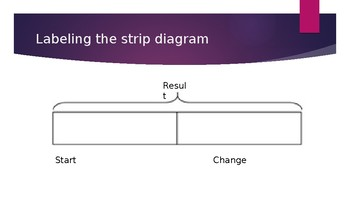 Teaching Joining Problems with Strip Diagrams