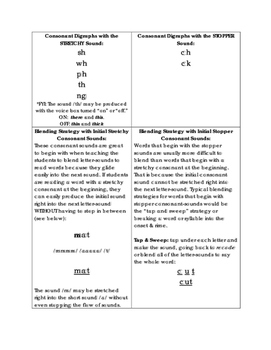 Teaching Letter Sounds (so they make sense)