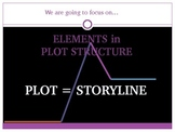 Teaching Literary Elements: Plot Components, Character, Co