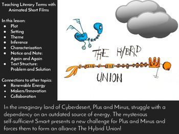 Teaching Literary Elements with Animated Short Films: The Hybrid Union