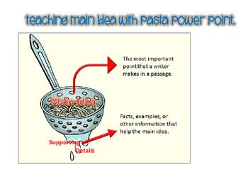 Teaching Main Idea with Pasta!