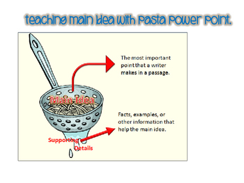 Teaching Main Idea with Pasta!