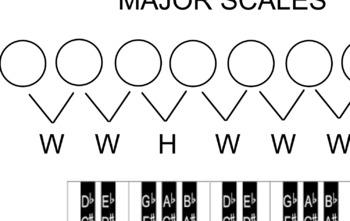 Teaching Major Scales- Smartboard