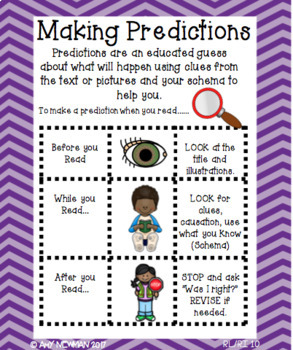 Teaching Making and Revising Predictions Balanced Literacy Common Core Classroom